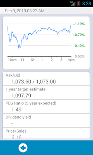 Stock Exchange lite - screenshot thumbnail