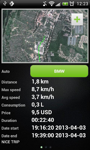 Auto-manager-tracker A2M PRO