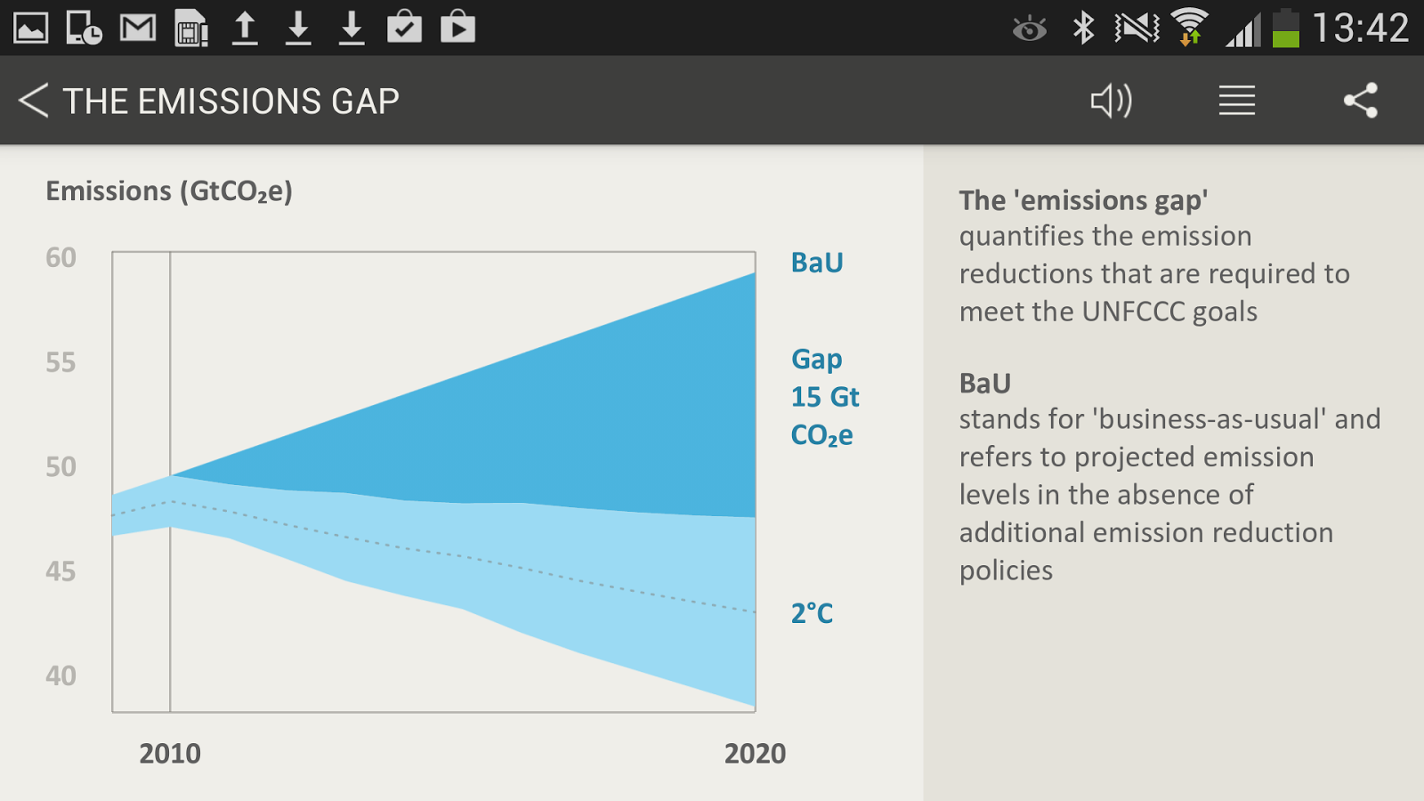 The emissions gap- screenshot