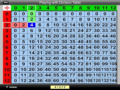 Playing with Division Table- screenshot thumbnail