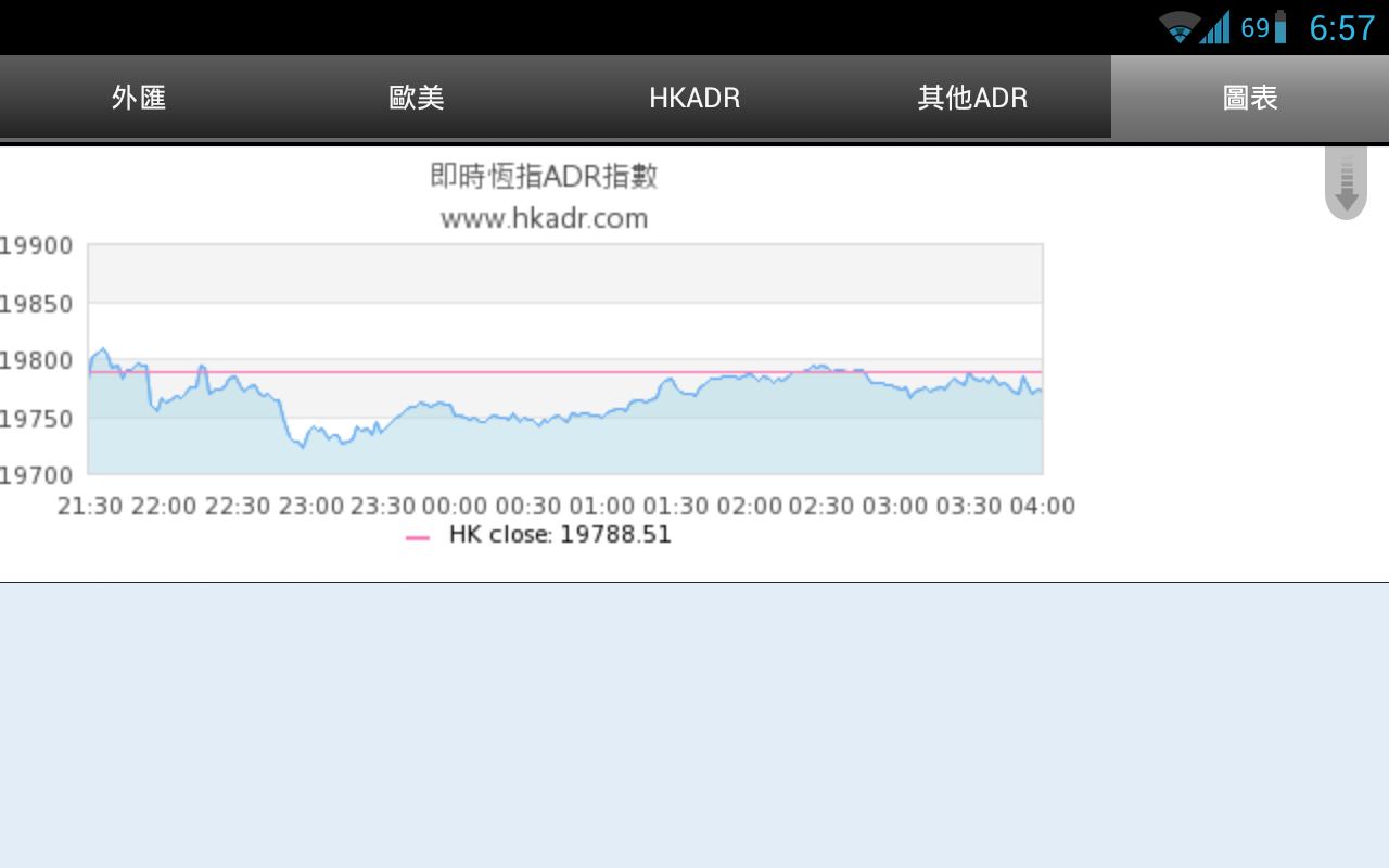 HKADR finance- screenshot