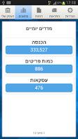 Screenshot of VR360 KPI