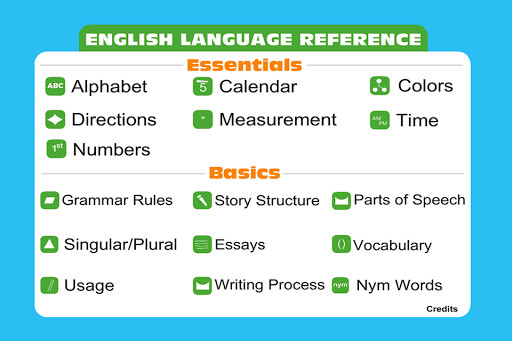 English Language Reference