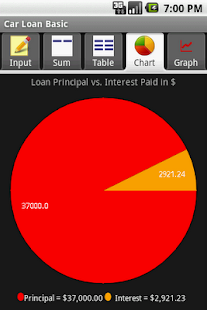 Car Loan - Basic- screenshot thumbnail