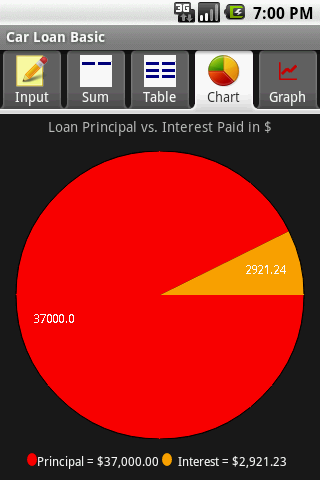 Car Loan - Basic - screenshot