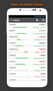 Forex factory news app