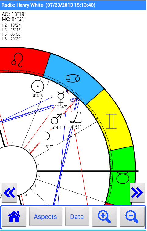 Aquarius2Go Astrology- screenshot