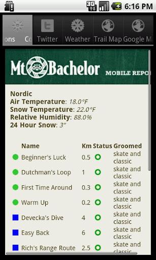 Mt Bachelor Nordic