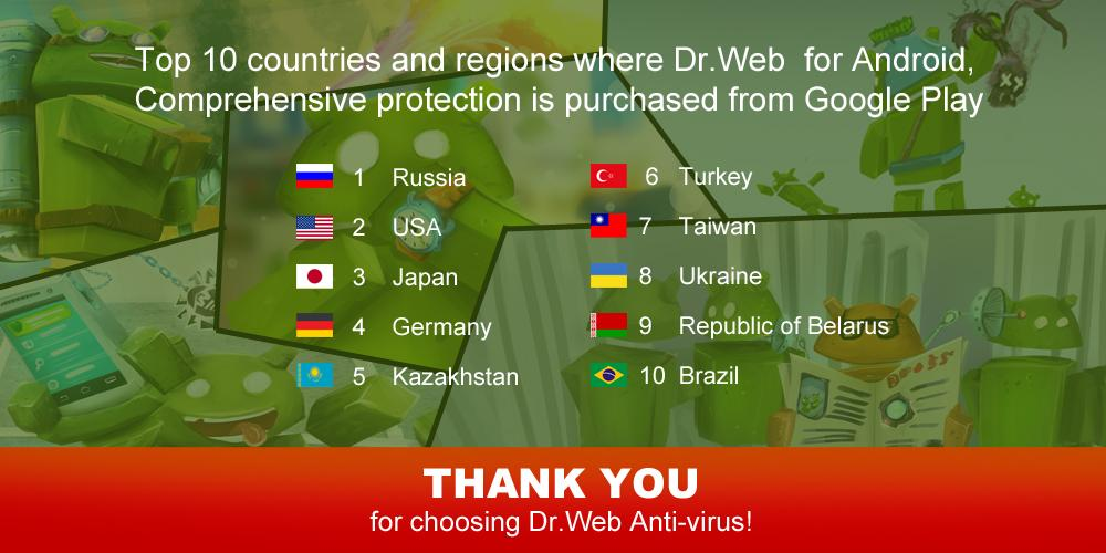 Dr.Web v.9 Anti-virus - screenshot