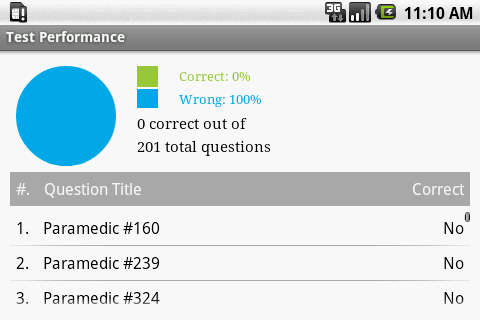 NREMT Paramedic Exam Prep - screenshot