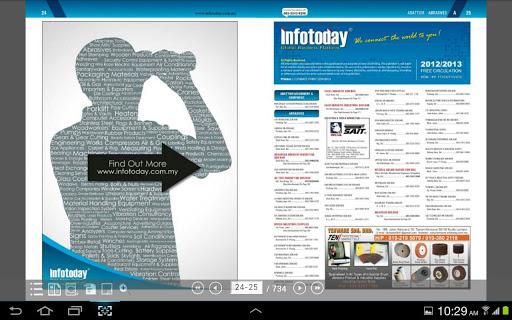 玩商業App|Infotoday 电子工商目录免費|APP試玩