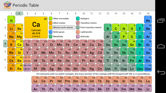 Periodic Table v2.7.0