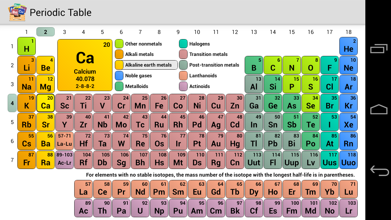 Periodic Table - screenshot