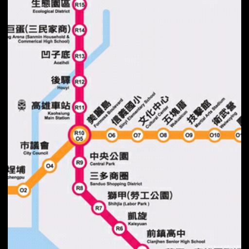 KaoshiungMetro