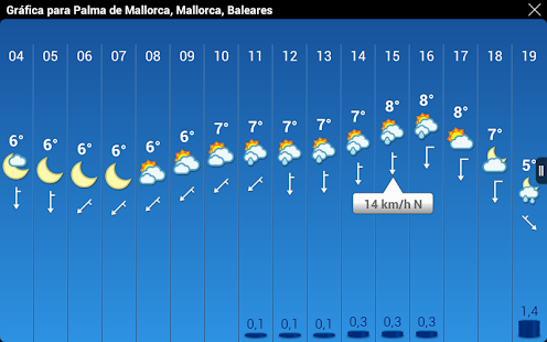 Weather by eltiempo.es - screenshot thumbnail