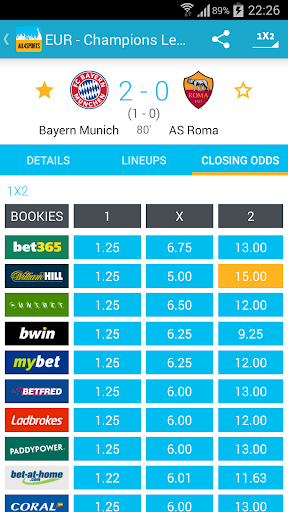 All4Sports Odds and Livescore