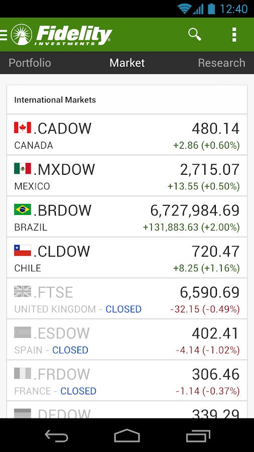 Fidelity Investments - screenshot