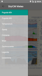 Sky ICM Meteo screenshot 1