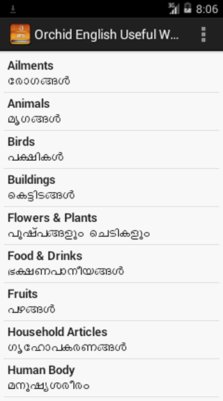 family relationship names in malayalam