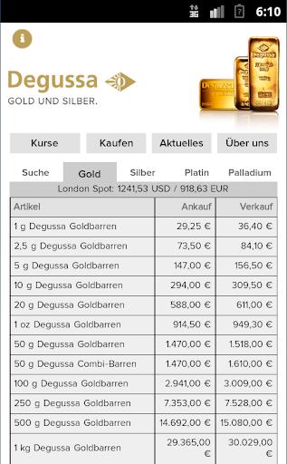 Gold-Ticker