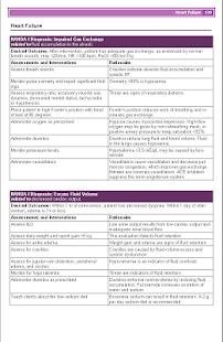 Nursing Care Plans - NDA 醫療 App-愛順發玩APP