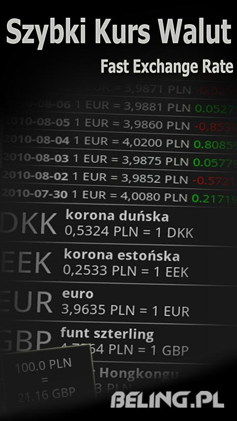Fast Exchange Rate - screenshot
