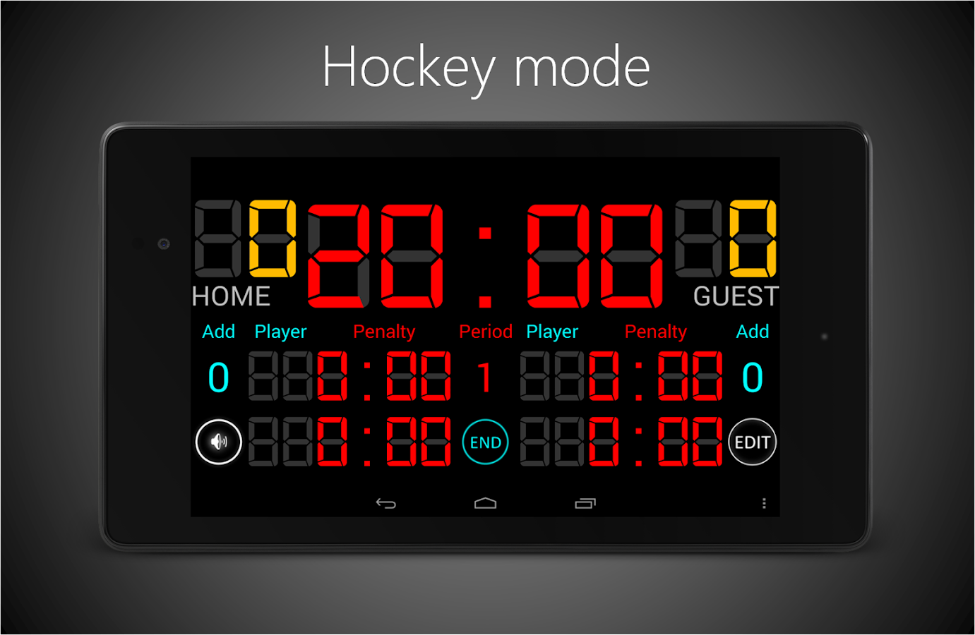 Scoreboard Hockey- screenshot