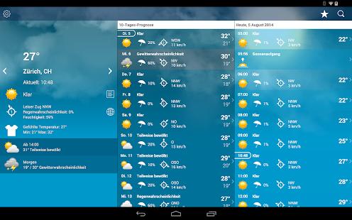 Wetter Schweiz XL