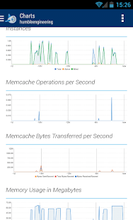 App Engine Dashboard - screenshot thumbnail