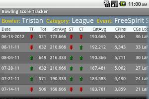 Screenshot of Bowling Score Tracker