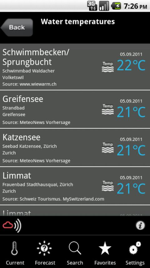 MeteoNews+- screenshot