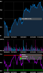 Frankfurt Stock Analyzer Lite- screenshot thumbnail