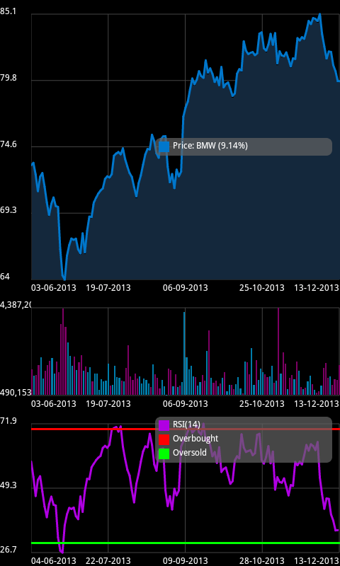 Frankfurt Stock Analyzer Lite- screenshot