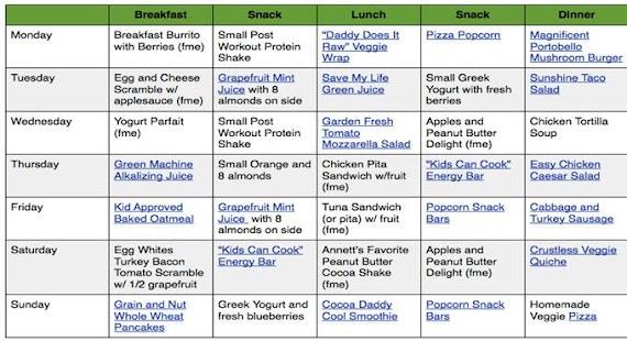 Diet Chart For Weight Loss Female In Marathi Best 25 Rujuta