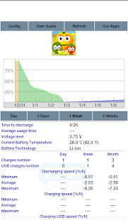 Battery Diary Widget - screenshot thumbnail