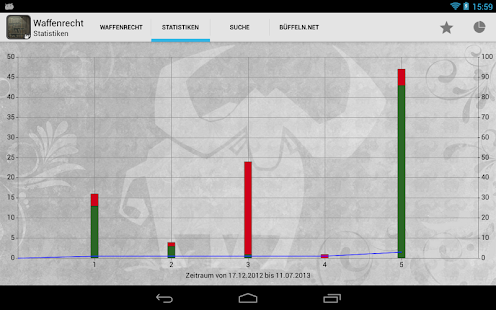Waffenrecht- screenshot thumbnail