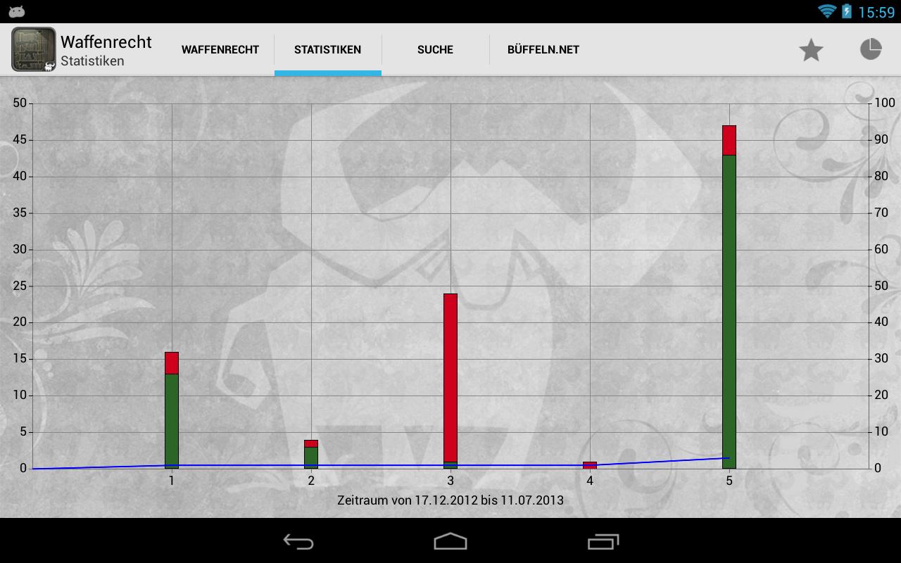 Waffenrecht- screenshot