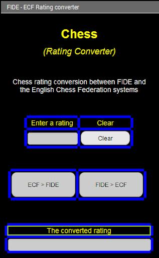 Chess rating converter