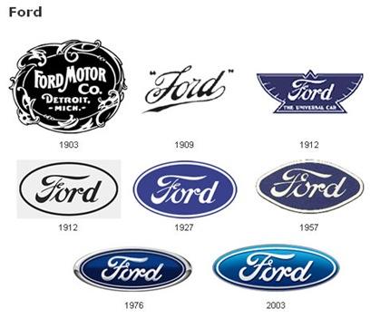 Evolucion De Logos De Autos Enjoy Life