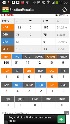 2014 Indian Elections Results
