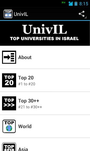 UnivIL: Israel Colleges