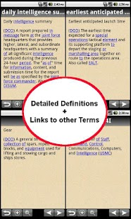 7 dictionary and reference apps that are not just for students ...