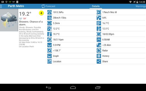 玩天氣App|Au Weather免費|APP試玩