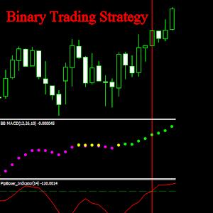 Binary options 5 decimal strategy
