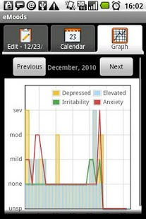 eMoods Bipolar Mood Tracker - screenshot thumbnail