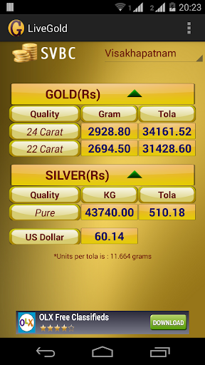 Gold Silver Live Price New