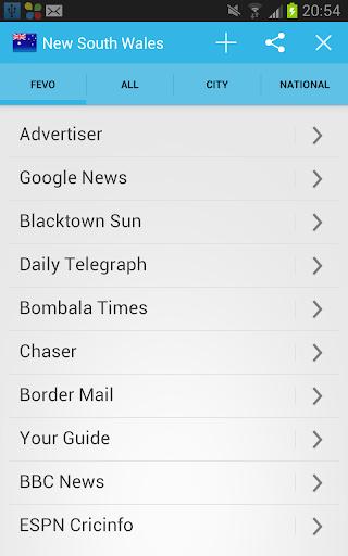 Victoria Australia Newspapers