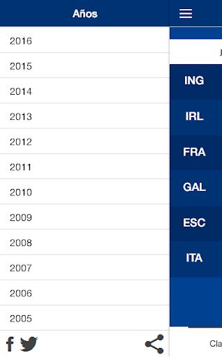 Seis Naciones 2015