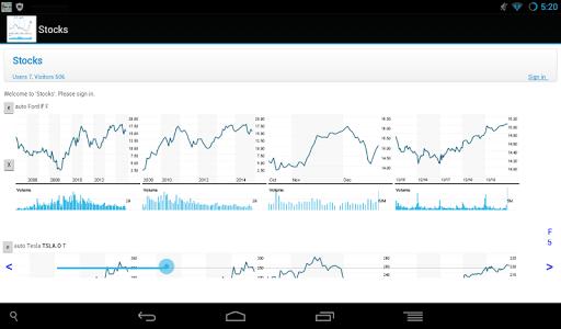 Stocks Meteor Application