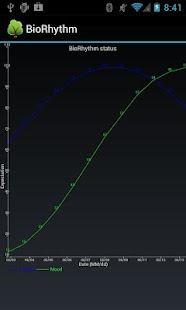 BioRhythm - screenshot thumbnail